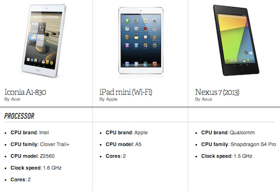 Spec Sheet Acers Iconia A1 Takes On Low Cost Android Tablets With
