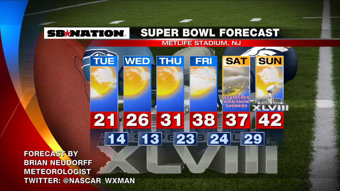 2014 Super Bowl Weather Forecast Will It Or Won T It Snow Sbnation Com
