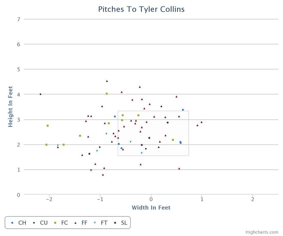 Collins1_medium