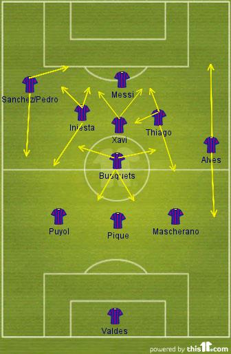 Image Result For Barcelona Vs Bilbao