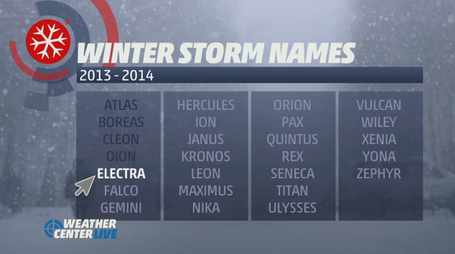the sb nation guide to naming your winter storm. Black Bedroom Furniture Sets. Home Design Ideas